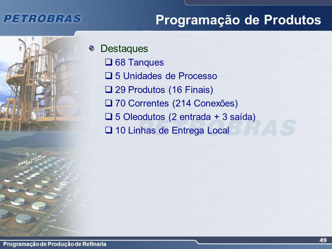 Programação de Produção de Refinaria 49 Destaques 68 Tanques 5 Unidades de Processo 29 Produtos (16 Finais) 70 Correntes (214 Conexões) 5 Oleodutos (2 entrada + 3 saída) 10 Linhas de Entrega Local Programação de Produtos
