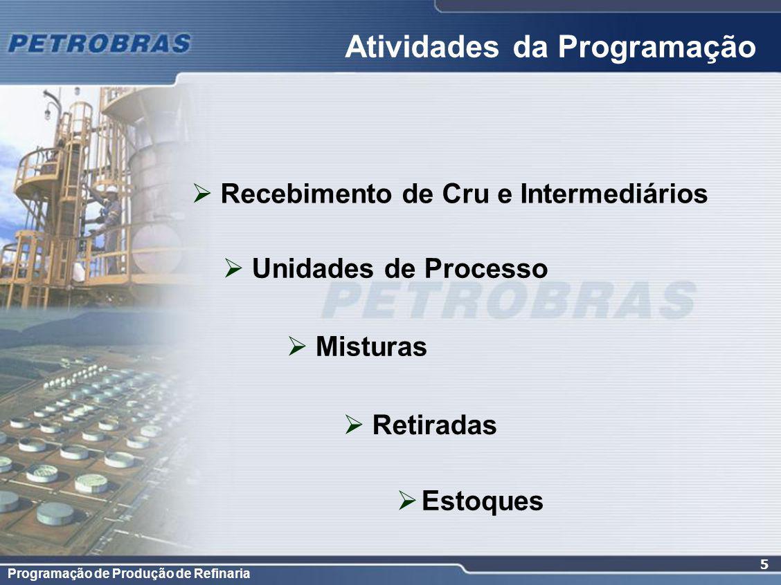 Programação de Produção de Refinaria 5 Recebimento de Cru e Intermediários Unidades de Processo Misturas Retiradas Atividades da Programação Estoques