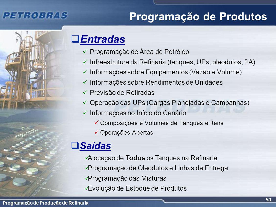 Programação de Produção de Refinaria 51 Entradas Programação de Área de Petróleo Infraestrutura da Refinaria (tanques, UPs, oleodutos, PA) Informações
