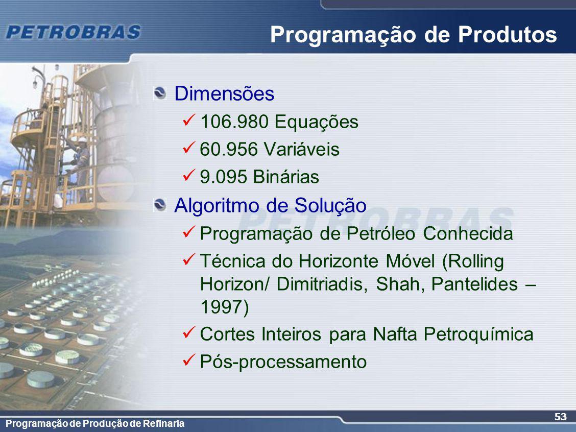 Programação de Produção de Refinaria 53 Dimensões 106.980 Equações 60.956 Variáveis 9.095 Binárias Algoritmo de Solução Programação de Petróleo Conhec