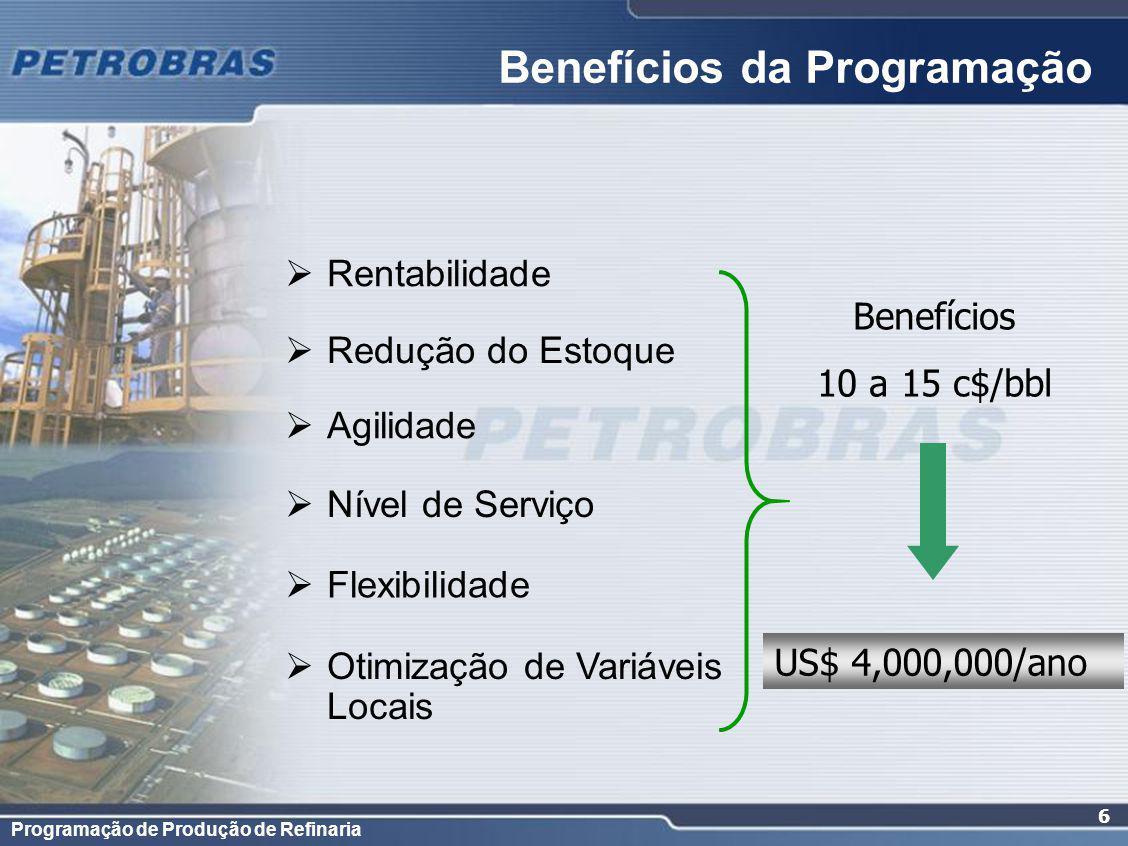 Programação de Produção de Refinaria 6 Rentabilidade Benefícios 10 a 15 c$/bbl US$ 4,000,000/ano Redução do Estoque Agilidade Nível de Serviço Flexibilidade Otimização de Variáveis Locais Benefícios da Programação