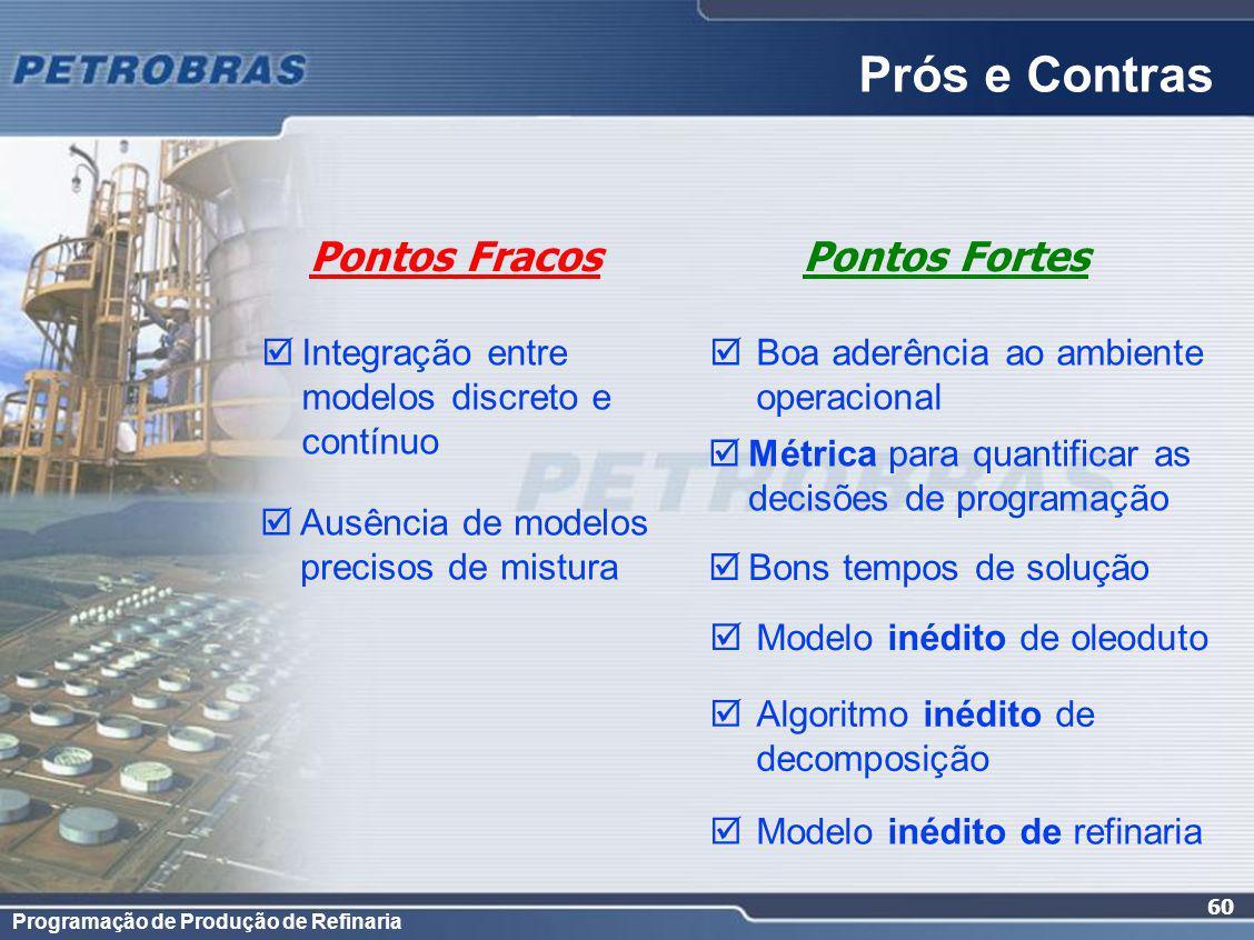 Programação de Produção de Refinaria 60 Prós e Contras Boa aderência ao ambiente operacional Pontos FracosPontos Fortes Modelo inédito de oleoduto Int