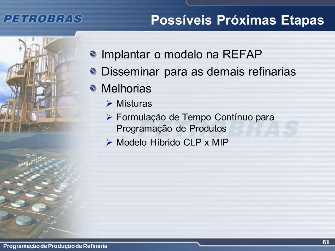 Programação de Produção de Refinaria 61 Possíveis Próximas Etapas Implantar o modelo na REFAP Disseminar para as demais refinarias Melhorias Misturas Formulação de Tempo Contínuo para Programação de Produtos Modelo Híbrido CLP x MIP