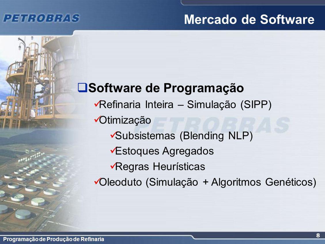Programação de Produção de Refinaria 8 Software de Programação Refinaria Inteira – Simulação (SIPP) Otimização Subsistemas (Blending NLP) Estoques Agregados Regras Heurísticas Oleoduto (Simulação + Algoritmos Genéticos) Mercado de Software