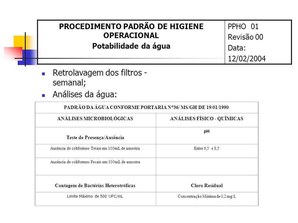 Retrolavagem dos filtros - semanal; Análises da água: PADRÃO DA ÁGUA CONFORME PORTARIA N 36/ MS/GH DE 19/01/1990 ANÁLISES MICROBIOLÓGICASANÁLISES FÍSI