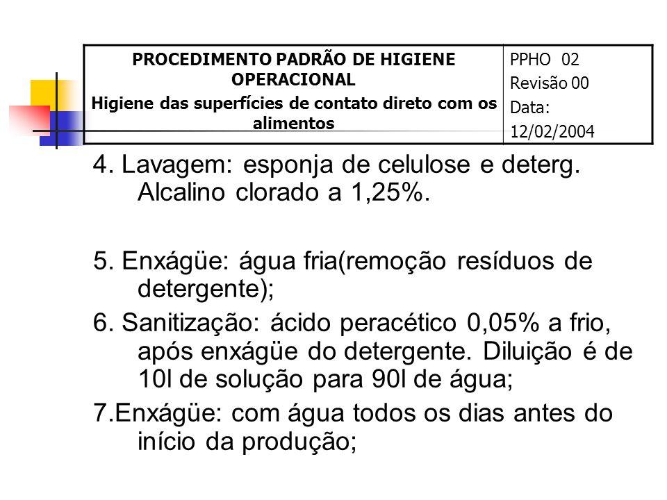 4. Lavagem: esponja de celulose e deterg. Alcalino clorado a 1,25%. 5. Enxágüe: água fria(remoção resíduos de detergente); 6. Sanitização: ácido perac