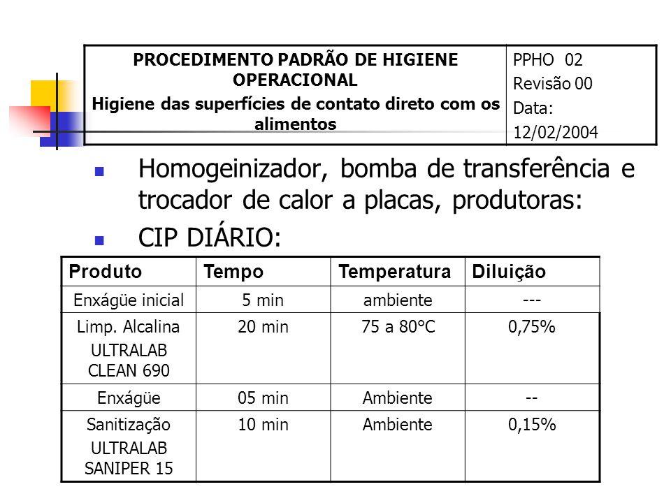 Homogeinizador, bomba de transferência e trocador de calor a placas, produtoras: CIP DIÁRIO: ProdutoTempoTemperaturaDiluição Enxágüe inicial5 minambiente--- Limp.