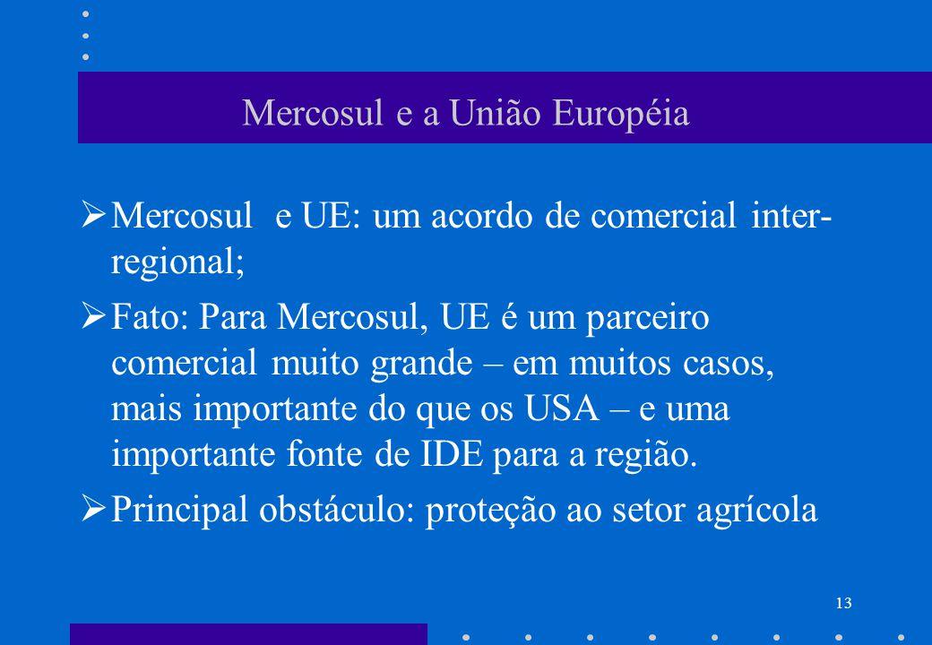 12 Mercosul e a ALCA Objetivo da ALCA: zona de livre comércio hemisférica em 2005 (negoc. suspensas); Brasil é o país mais resistente (altos custos de