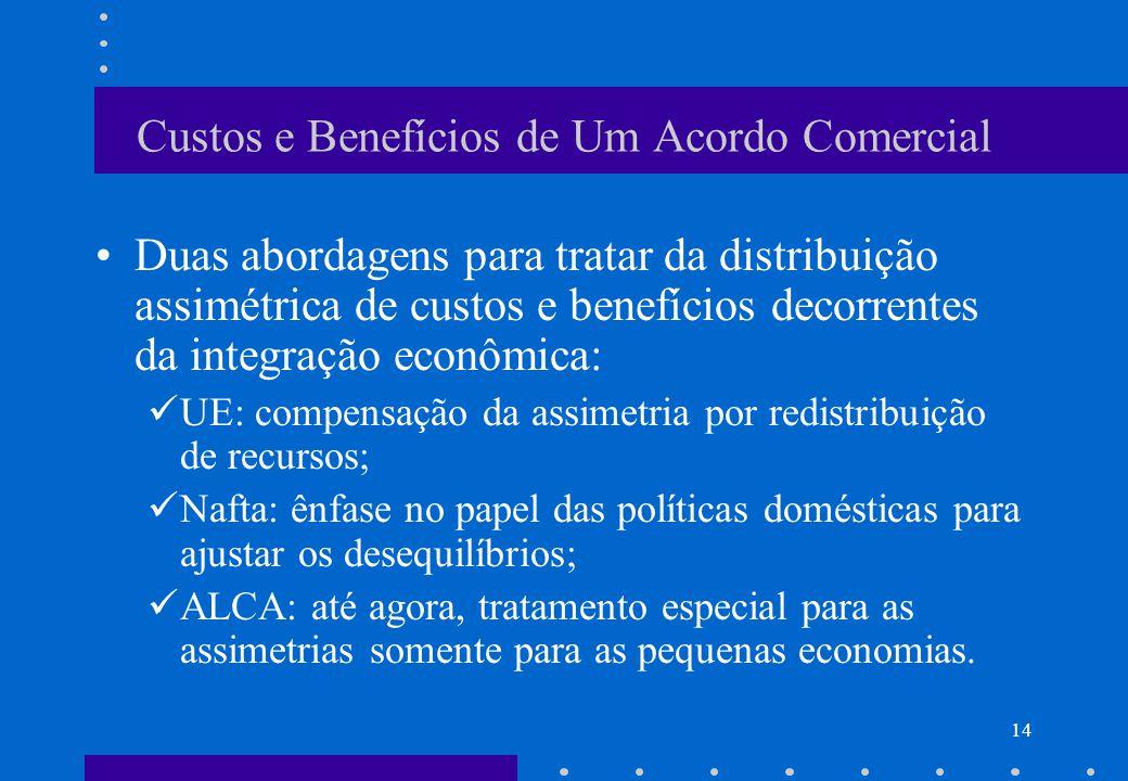 13 Mercosul e a União Européia Mercosul e UE: um acordo de comercial inter- regional; Fato: Para Mercosul, UE é um parceiro comercial muito grande – em muitos casos, mais importante do que os USA – e uma importante fonte de IDE para a região.
