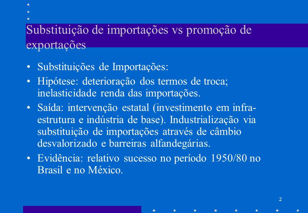 1 INTEGRAÇÃO ECONÔMICA: Mercosul e Alca
