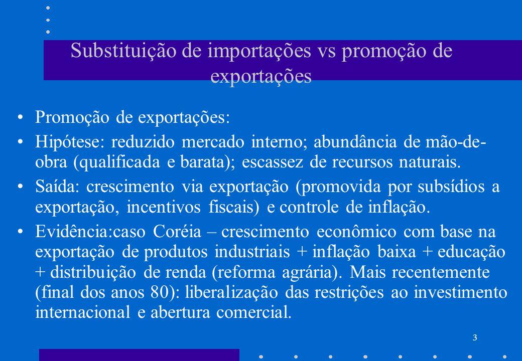 2 Substituição de importações vs promoção de exportações Substituições de Importações: Hipótese: deterioração dos termos de troca; inelasticidade renda das importações.