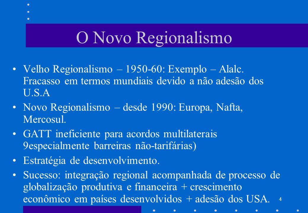 3 Substituição de importações vs promoção de exportações Promoção de exportações: Hipótese: reduzido mercado interno; abundância de mão-de- obra (qualificada e barata); escassez de recursos naturais.