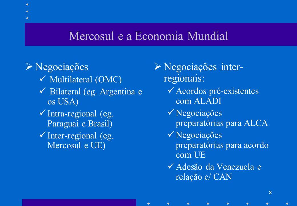 7 Indicadores Sociais Selecionados– Mercosul, 2000 Sources: United Nations - Gazeta Mercantil.