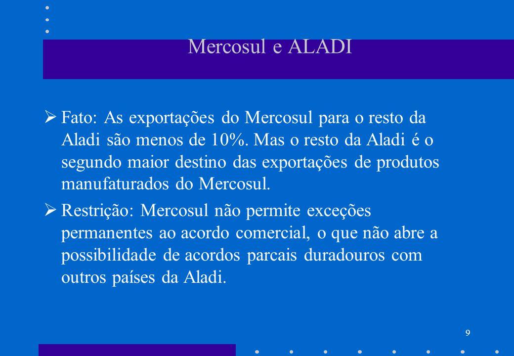 8 Mercosul e a Economia Mundial Negociações Multilateral (OMC) Bilateral (eg. Argentina e os USA) Intra-regional (eg. Paraguai e Brasil) Inter-regiona