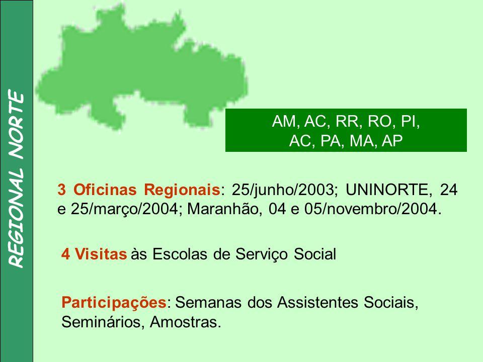 REGIONAL NORTE 3 Oficinas Regionais: 25/junho/2003; UNINORTE, 24 e 25/março/2004; Maranhão, 04 e 05/novembro/2004. 4 Visitas às Escolas de Serviço Soc