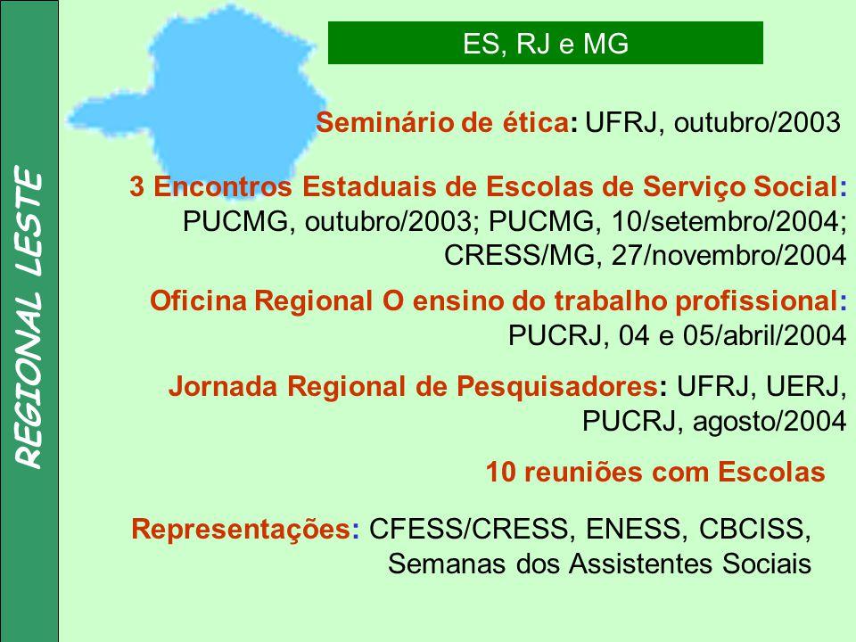 REGIONAL LESTE ES, RJ e MG Seminário de ética: UFRJ, outubro/2003 3 Encontros Estaduais de Escolas de Serviço Social: PUCMG, outubro/2003; PUCMG, 10/s