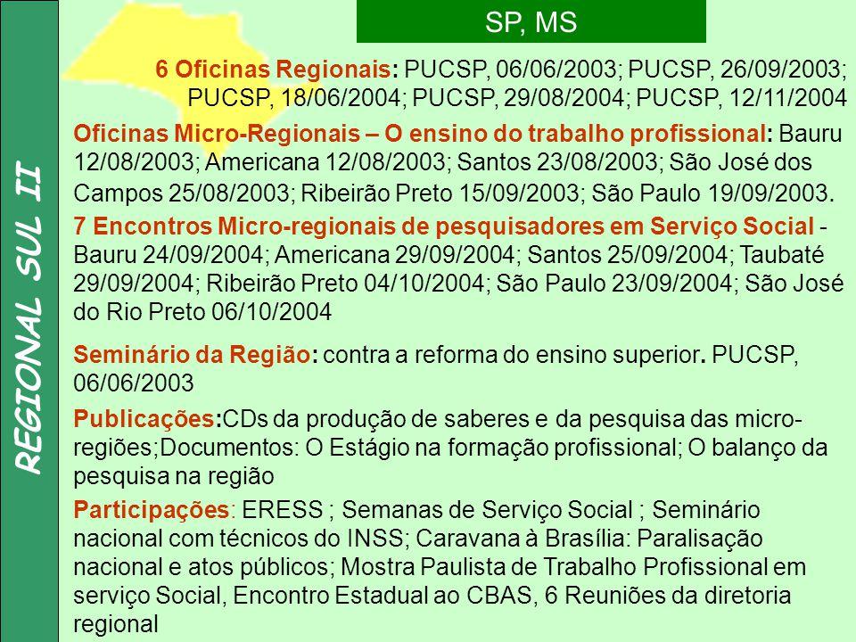 REGIONAL SUL II SP, MS 6 Oficinas Regionais: PUCSP, 06/06/2003; PUCSP, 26/09/2003; PUCSP, 18/06/2004; PUCSP, 29/08/2004; PUCSP, 12/11/2004 Oficinas Mi