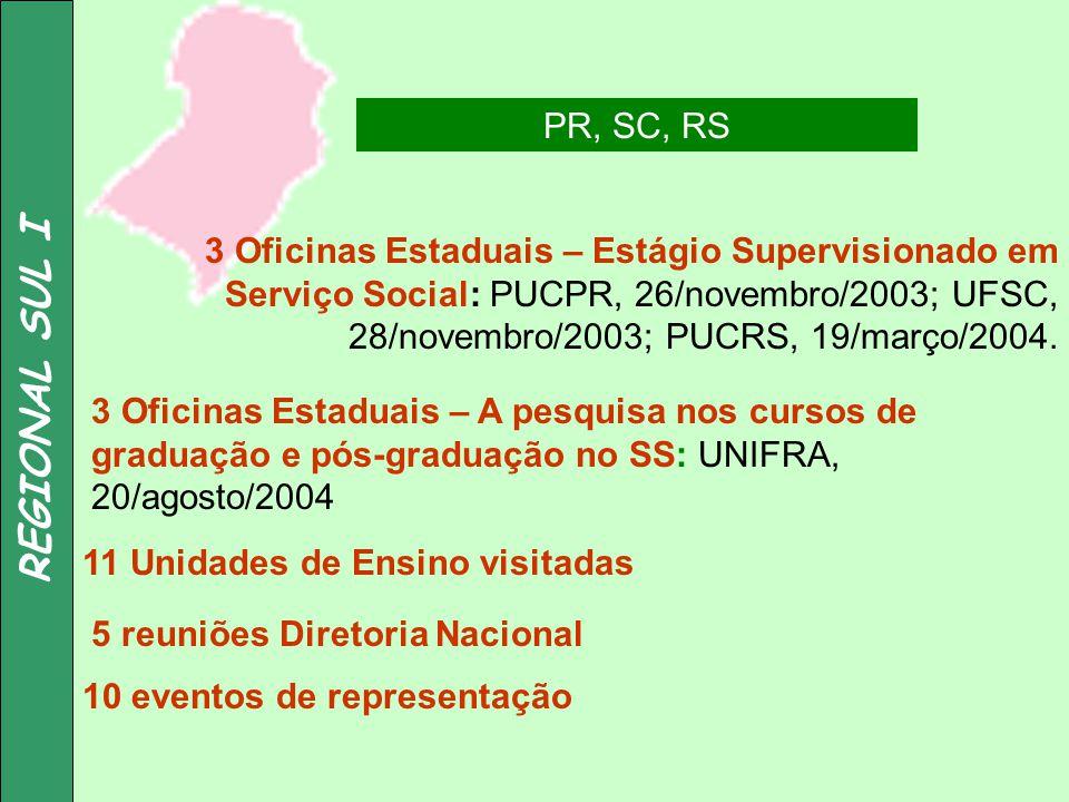 REGIONAL SUL I PR, SC, RS 3 Oficinas Estaduais – Estágio Supervisionado em Serviço Social: PUCPR, 26/novembro/2003; UFSC, 28/novembro/2003; PUCRS, 19/