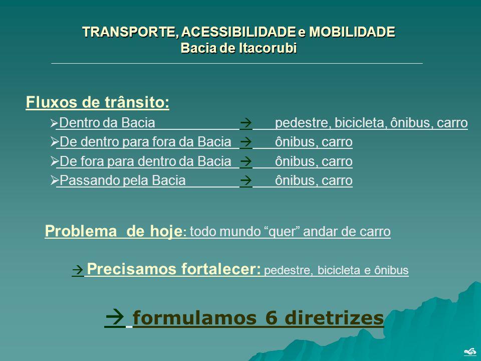 TRANSPORTE, ACESSIBILIDADE e MOBILIDADE Bacia de Itacorubi Fluxos de trânsito: Dentro da Bacia pedestre, bicicleta, ônibus, carro De dentro para fora