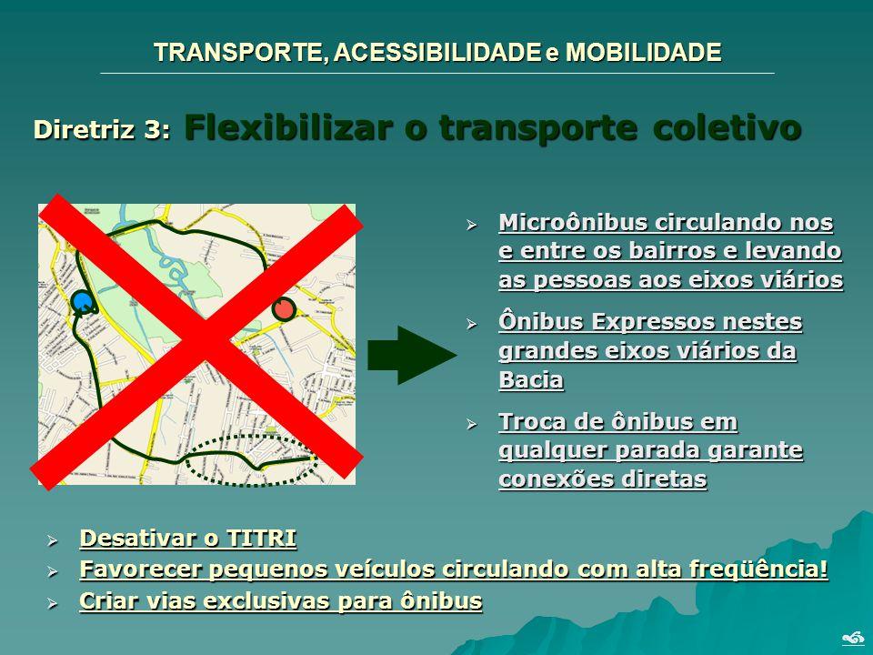 TRANSPORTE, ACESSIBILIDADE e MOBILIDADE Diretriz 3: Flexibilizar o transporte coletivo Microônibus circulando nos e entre os bairros e levando as pess
