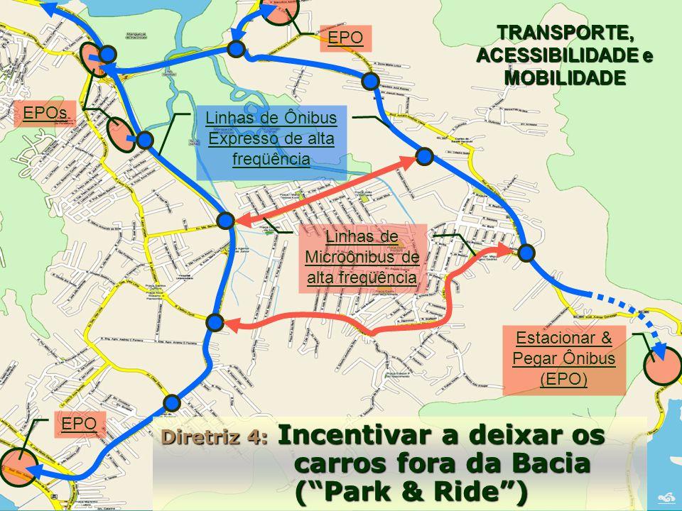 TRANSPORTE, ACESSIBILIDADE e MOBILIDADE EPO Estacionar & Pegar Ônibus (EPO) EPO EPOs Linhas de Ônibus Expresso de alta freqüência Diretriz 4: Incentiv