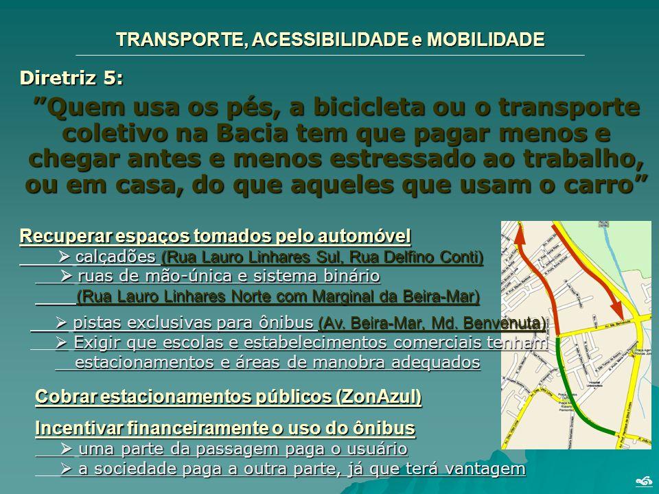 TRANSPORTE, ACESSIBILIDADE e MOBILIDADE Diretriz 5: Quem usa os pés, a bicicleta ou o transporte coletivo na Bacia tem que pagar menos e chegar antes