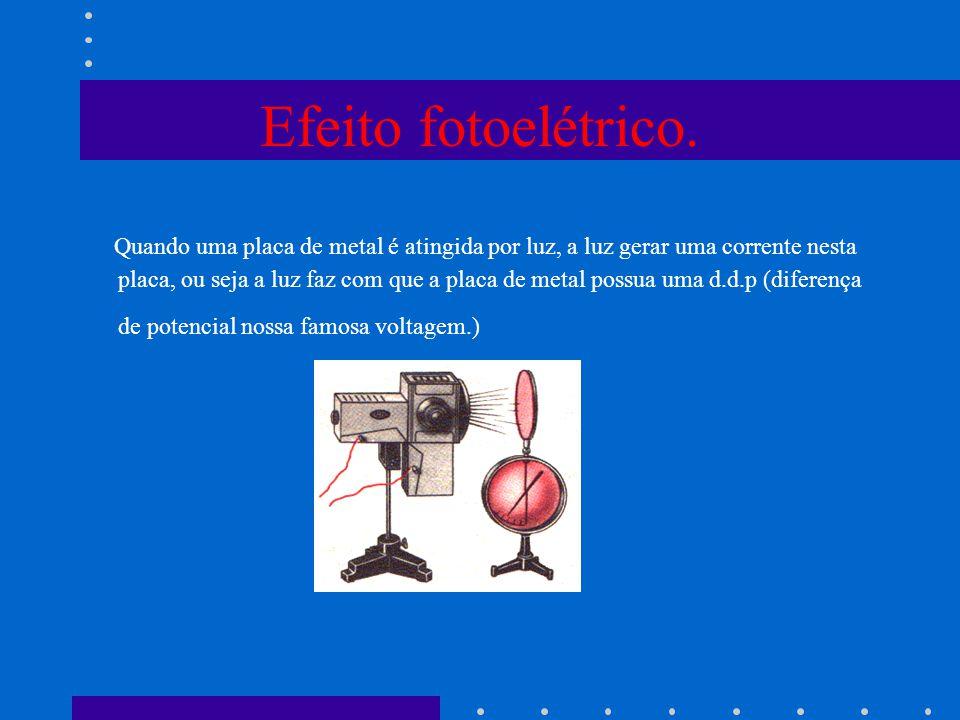Efeito fotoelétrico.