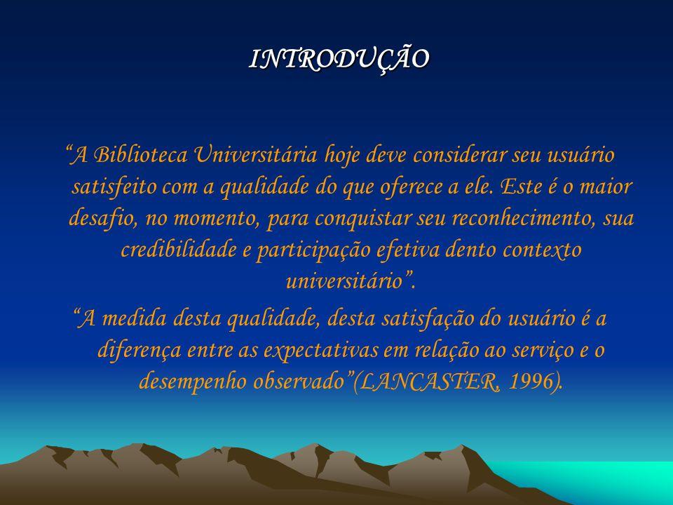 OBJETIVO DA PESQUISA Apresentar os resultados obtidos de uma pesquisa de satisfação da qualidade dos serviços oferecidos pelo Serviço de Biblioteca e Documentação Científica do Hospital Universitário da Universidade de São Paulo (SBDC-HU/SP).