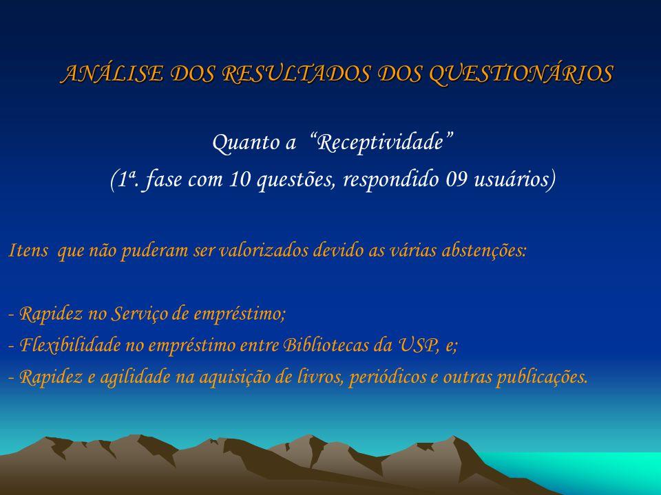 Referência REBELLO, Maria Alice de França Rangel.