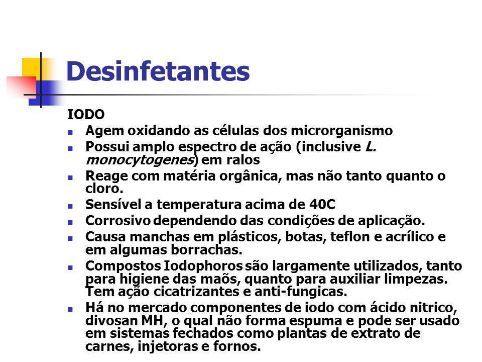 Desinfetantes IODO Agem oxidando as células dos microrganismo Possui amplo espectro de ação (inclusive L. monocytogenes) em ralos Reage com matéria or