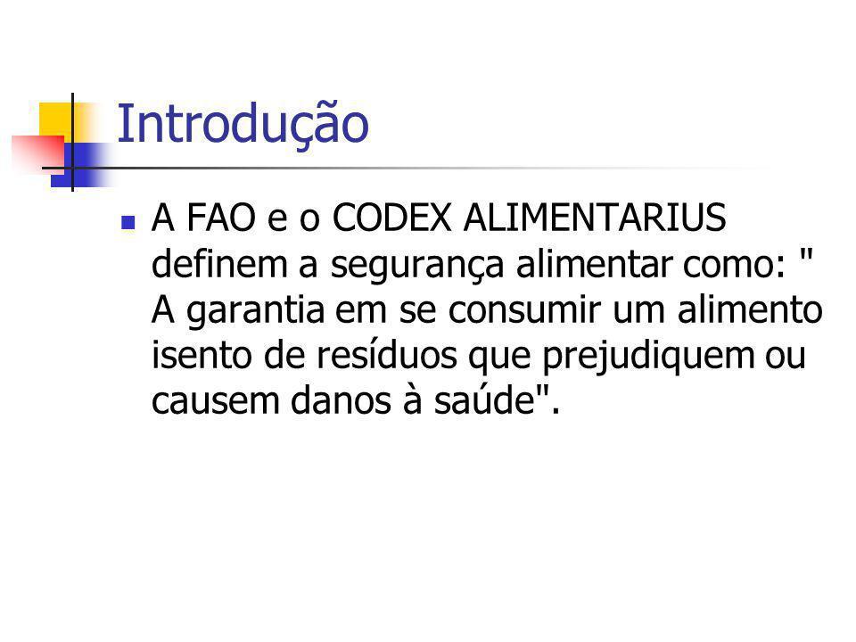Introdução A FAO e o CODEX ALIMENTARIUS definem a segurança alimentar como: