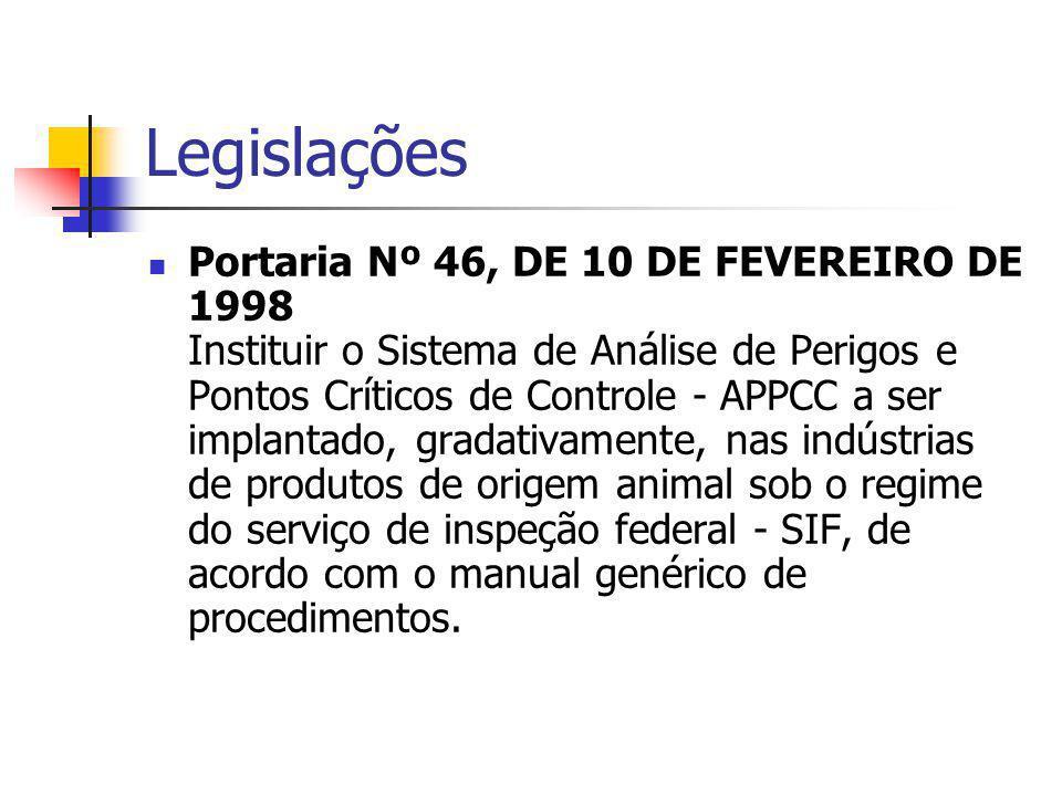 Legislações Portaria Nº 46, DE 10 DE FEVEREIRO DE 1998 Instituir o Sistema de Análise de Perigos e Pontos Críticos de Controle - APPCC a ser implantad