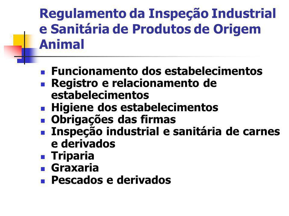 Regulamento da Inspeção Industrial e Sanitária de Produtos de Origem Animal Funcionamento dos estabelecimentos Registro e relacionamento de estabeleci