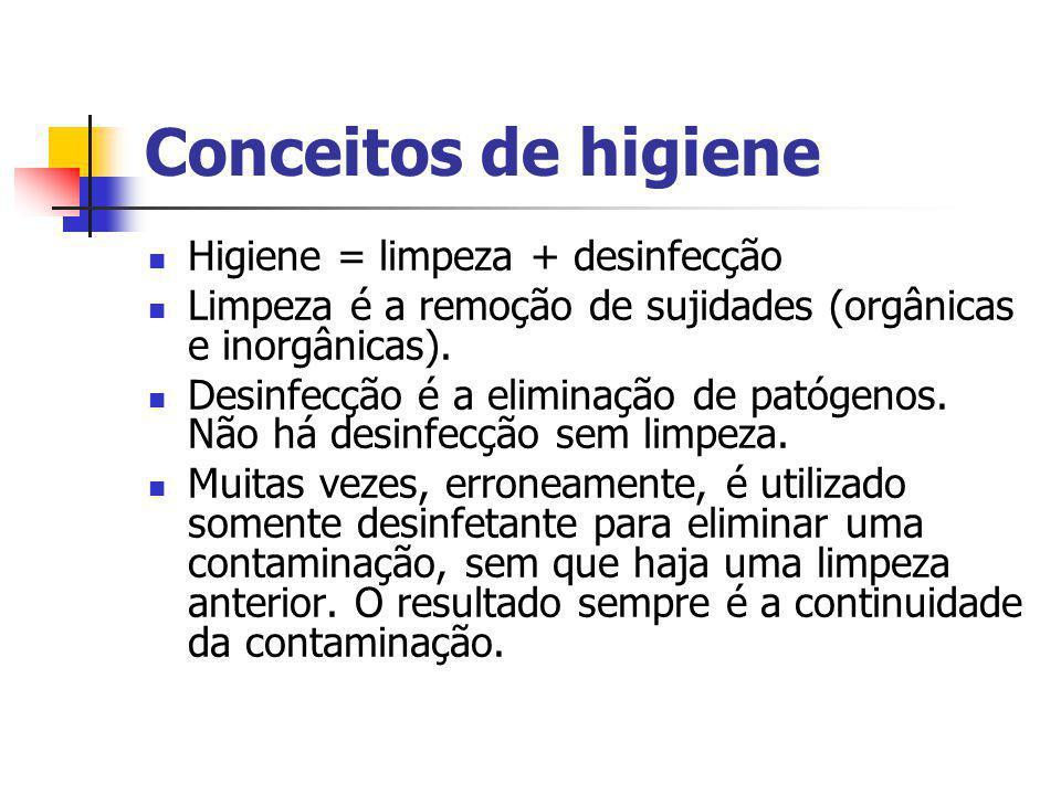 Conceitos de higiene Higiene = limpeza + desinfecção Limpeza é a remoção de sujidades (orgânicas e inorgânicas). Desinfecção é a eliminação de patógen