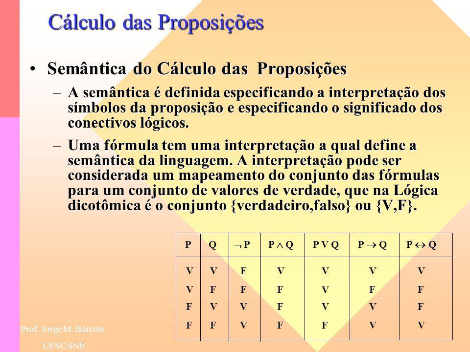 Prof. Jorge M. Barreto UFSC-INE Lógicas das Proposições Sintaxe das ProposiçõesSintaxe das Proposições ::= | ::= | ::= Verdadeiro | Falso | P | Q ::=
