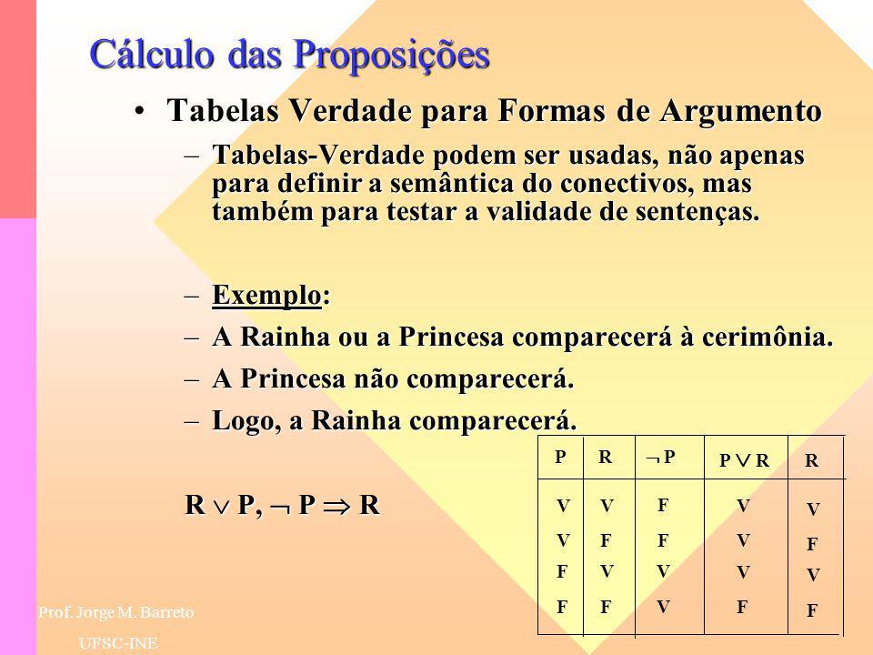Prof. Jorge M. Barreto UFSC-INE Cálculo das Proposições Tabelas VerdadeTabelas Verdade –Elas fornecem um teste rigoroso e completo para a validade ou