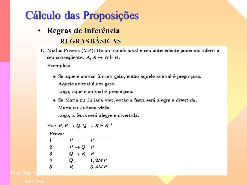 Prof. Jorge M. Barreto UFSC-INE Cálculo das Proposições Regras de InferênciaRegras de Inferência –Sejam as fórmulas f1, f2,..., fn (n 1) e C. Então, t