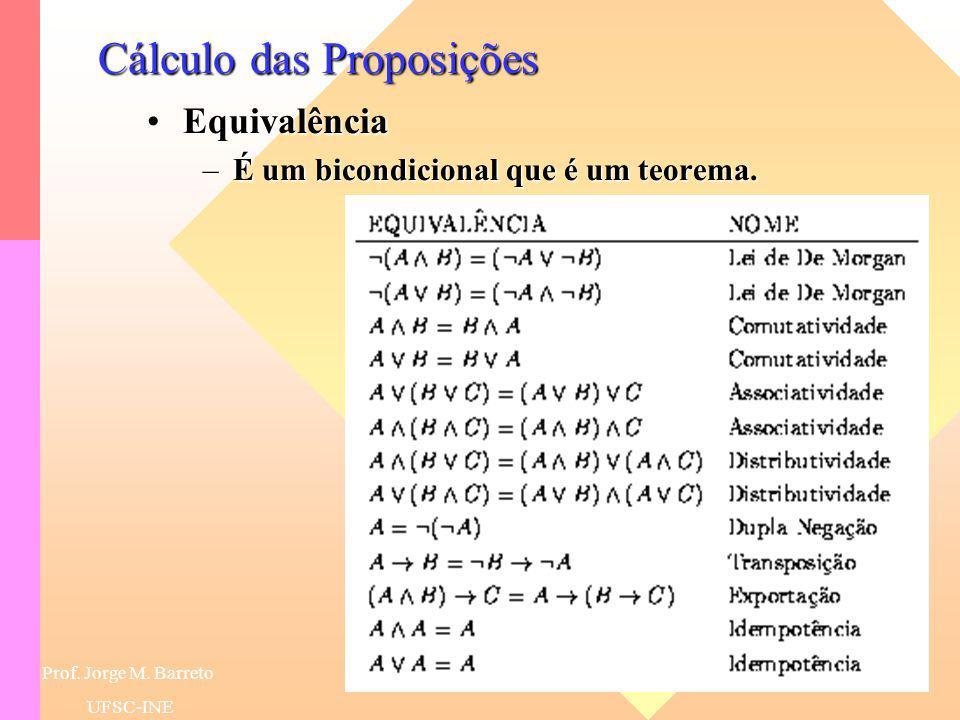Prof. Jorge M. Barreto UFSC-INE Cálculo das Proposições Regras de Inferência, Exemplos:Regras de Inferência, Exemplos: Se há jogo na Ressacada, então