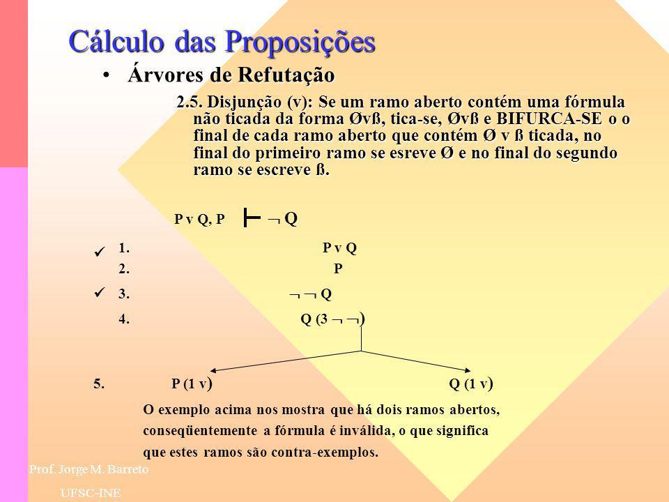 Prof. Jorge M. Barreto UFSC-INE Cálculo das Proposições Árvores de RefutaçãoÁrvores de Refutação 2.4. Conjunção Negada ( ): Se um ramo aberto contém u