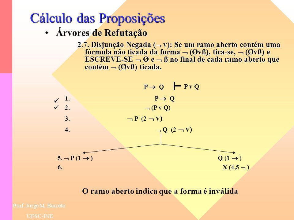 Prof. Jorge M. Barreto UFSC-INE Cálculo das Proposições Árvores de RefutaçãoÁrvores de Refutação 2.6. Condicional ( ): Se um ramo aberto contém uma fó