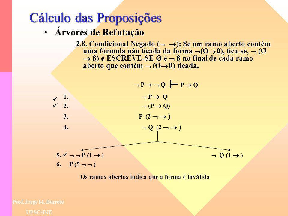 Prof. Jorge M. Barreto UFSC-INE Cálculo das Proposições Árvores de RefutaçãoÁrvores de Refutação 2.7. Disjunção Negada ( v): Se um ramo aberto contém