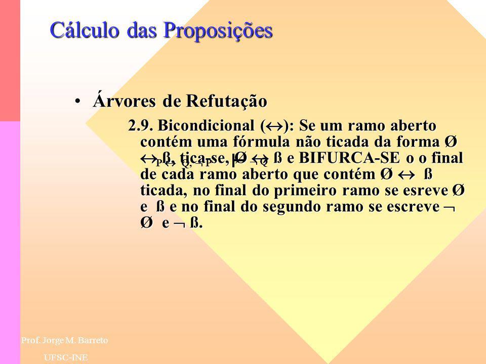 Prof. Jorge M. Barreto UFSC-INE Cálculo das Proposições Árvores de RefutaçãoÁrvores de Refutação 2.8. Condicional Negado ( ): Se um ramo aberto contém