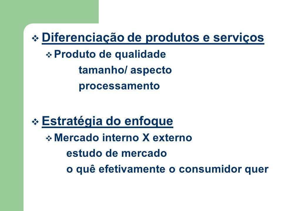 Diferenciação de produtos e serviços Produto de qualidade tamanho/ aspecto processamento Estratégia do enfoque Mercado interno X externo estudo de mercado o quê efetivamente o consumidor quer