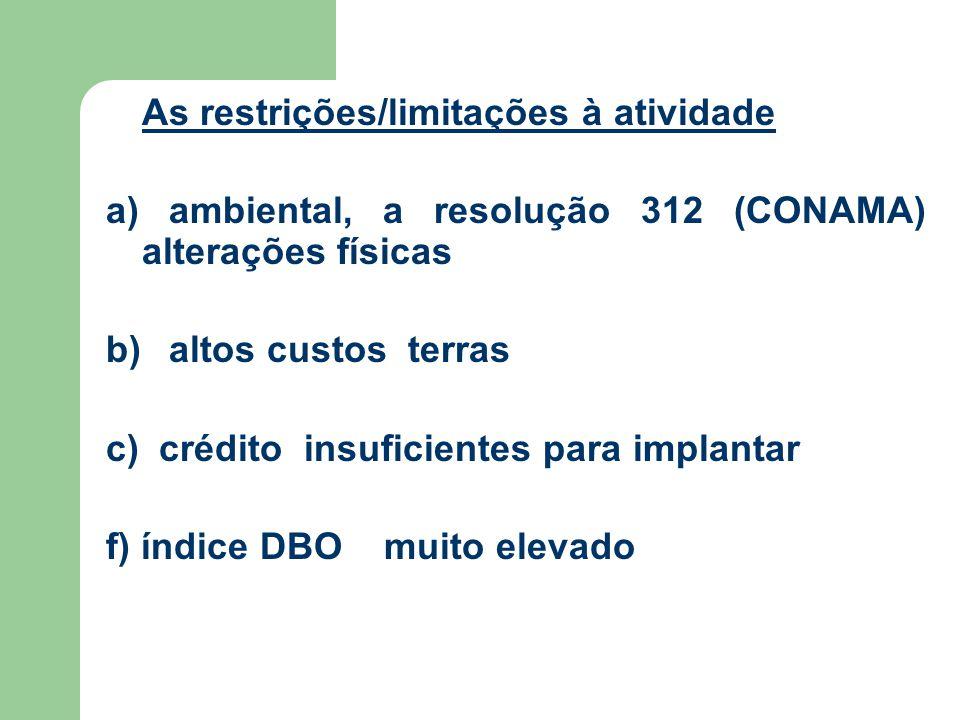 As restrições/limitações à atividade a) ambiental, a resolução 312 (CONAMA) alterações físicas b) altos custos terras c) crédito insuficientes para implantar f) índice DBO muito elevado