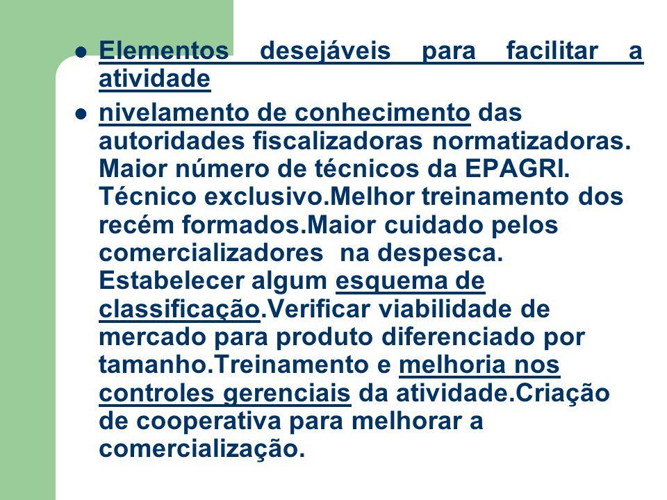 Elementos desejáveis para facilitar a atividade nivelamento de conhecimento das autoridades fiscalizadoras normatizadoras.