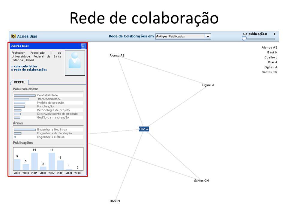 Rede de colaboração