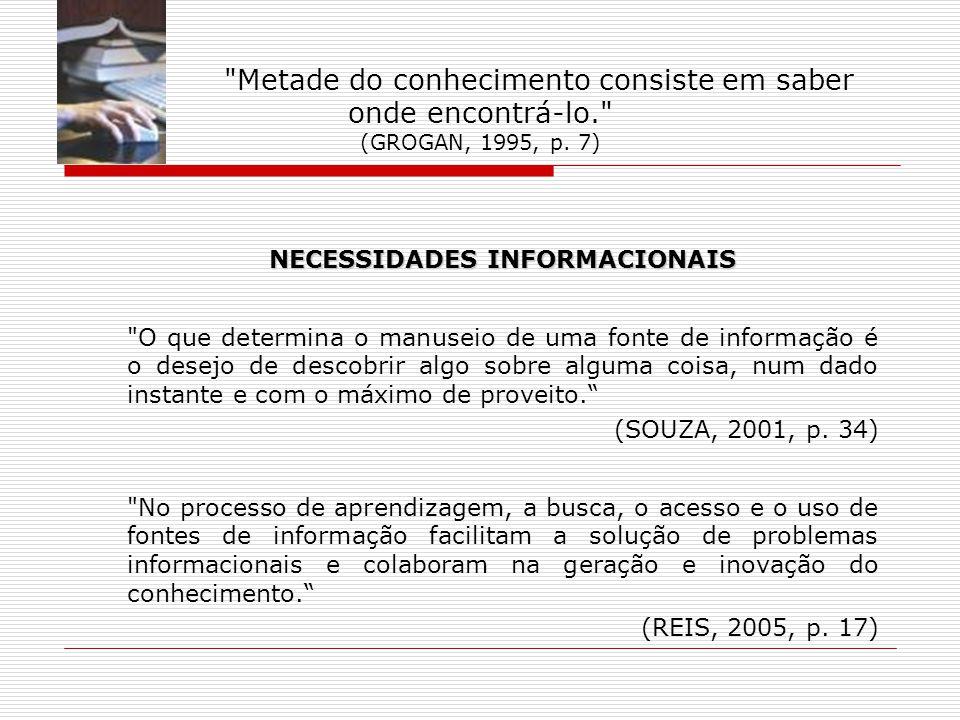 Metade do conhecimento consiste em saber onde encontrá-lo. (GROGAN, 1995, p.