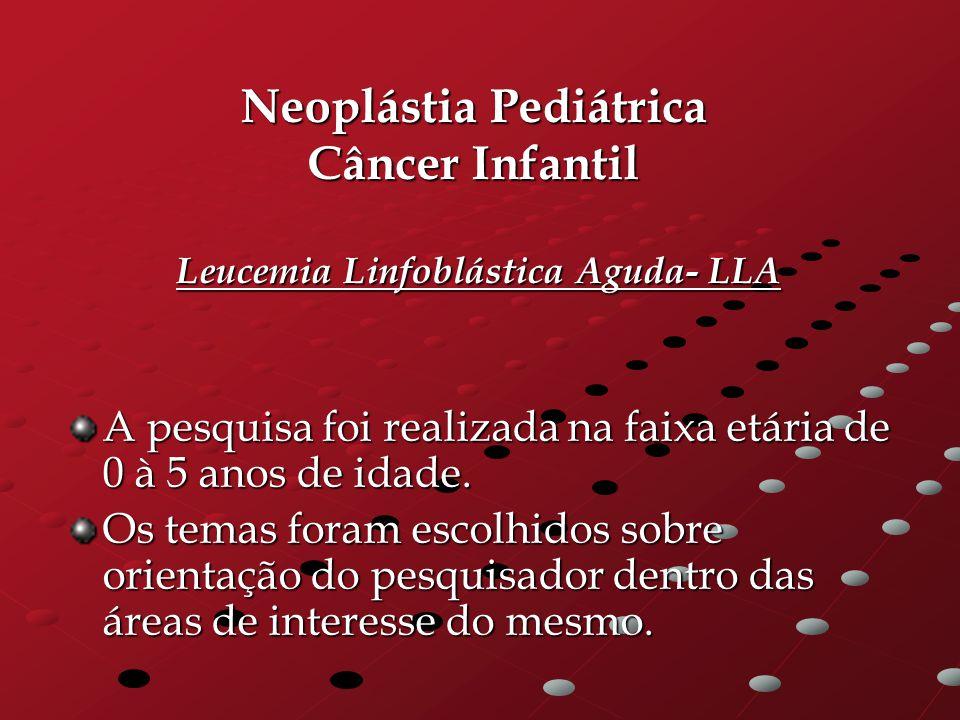 Neoplástia Pediátrica Câncer Infantil Leucemia Linfoblástica Aguda- LLA A pesquisa foi realizada na faixa etária de 0 à 5 anos de idade. Os temas fora