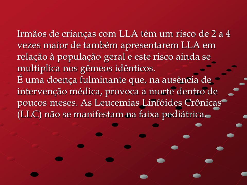 Sintomas Dois terços das crianças com LLA mostram sinais e sintomas da doença num período de um mês até o diagnóstico.
