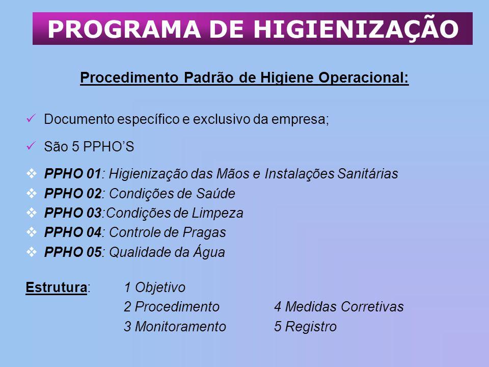 Procedimento Padrão de Higiene Operacional: Documento específico e exclusivo da empresa; São 5 PPHOS PPHO 01: Higienização das Mãos e Instalações Sani